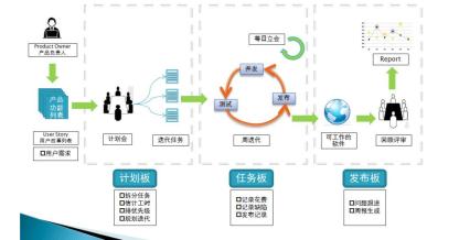 https://static001.geekbang.org/infoq/4d/4da922d3a00e8045dfed4069305ae978.png?x-oss-process=image/resize,w_416,h_234