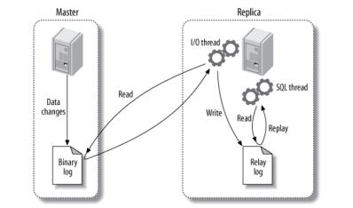https://static001.geekbang.org/infoq/4e/4ee7e2a975d3a6ce79d542512fb9484c.png?x-oss-process=image/resize,w_416,h_234