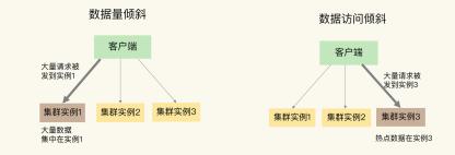 https://static001.geekbang.org/infoq/52/5251e68f19356ae8acc74644bad7981f.png?x-oss-process=image/resize,w_416,h_234