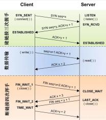 https://static001.geekbang.org/infoq/53/5378a333a5d56232e99614e2e29ad39d.png?x-oss-process=image/resize,w_416,h_234