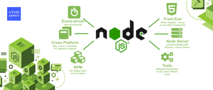 前端科普系列(2):Node.js 换个角度看世界