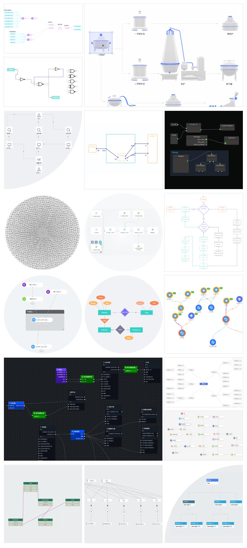 分享一个阿里云轻量级开源前端图编排,流程图js组件——butterfly-dag