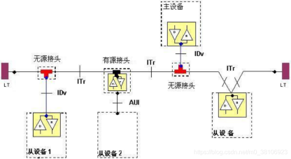 https://static001.geekbang.org/infoq/57/571d09b4bee82cd95d16b1457b66be50.png?x-oss-process=image/resize,w_416,h_234