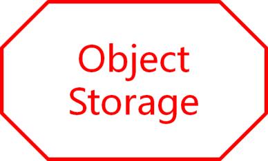 https://static001.geekbang.org/infoq/58/5892a4a3d11f5ff44c4581d428431cc1.png?x-oss-process=image/resize,w_416,h_234