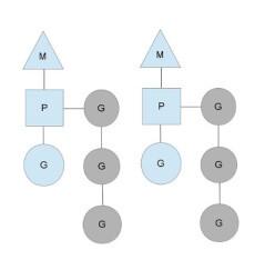 https://static001.geekbang.org/infoq/5d/5decabcedef230f9fc504ad6758b4146.jpeg?x-oss-process=image/resize,w_416,h_234