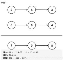 https://static001.geekbang.org/infoq/5e/5e471fc645199e73a33b4adeb60bbe37.png?x-oss-process=image/resize,w_416,h_234