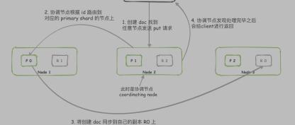 https://static001.geekbang.org/infoq/5e/5e845800778399461e2c09cc76785531.jpeg?x-oss-process=image/resize,w_416,h_234