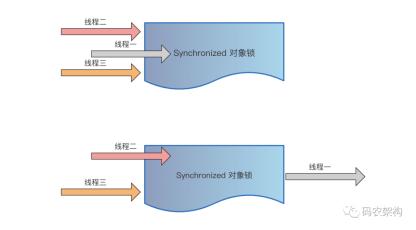 https://static001.geekbang.org/infoq/5f/5f802523bb548cba1a7d7304dff1eff3.png?x-oss-process=image/resize,w_416,h_234