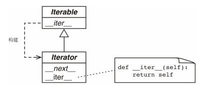 https://static001.geekbang.org/infoq/61/617f8032f62dd747d075d288e4793a48.jpeg?x-oss-process=image/resize,w_416,h_234