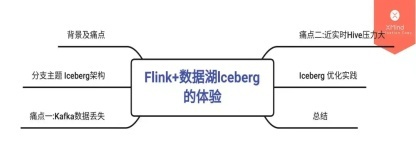 https://static001.geekbang.org/infoq/62/6293d2b03e41380278fec2504e82b0d0.jpeg?x-oss-process=image/resize,w_416,h_234