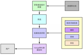 https://static001.geekbang.org/infoq/64/64309f6134d568611434b2ed998e7bce.png?x-oss-process=image/resize,w_416,h_234