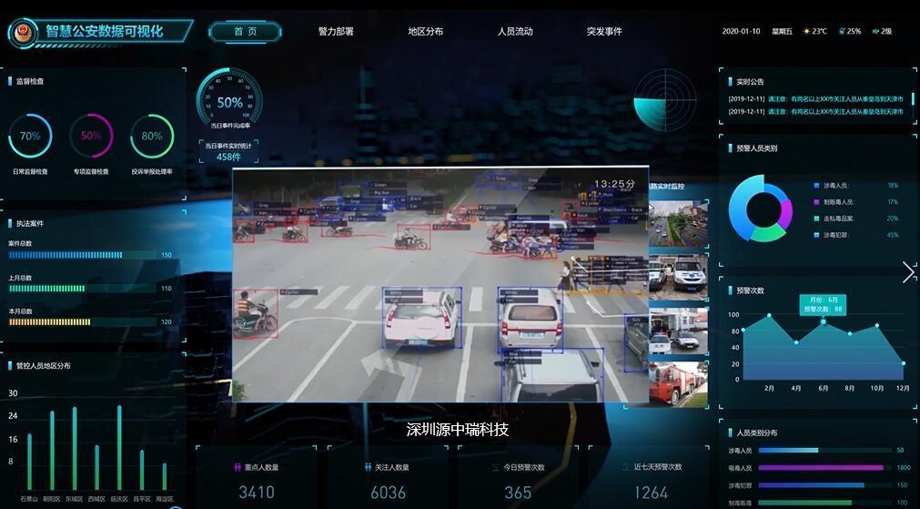 重点人员管控系统开发方案,微警务系统搭建app