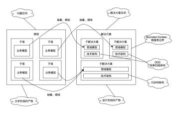 https://static001.geekbang.org/infoq/67/67ddf469fd3dd640a10802812717dbca.png?x-oss-process=image/resize,w_416,h_234