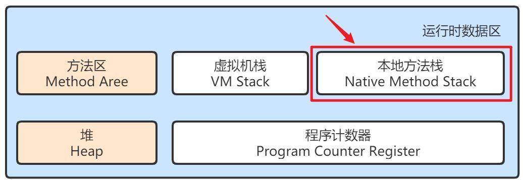 Java程序经验小结:谨慎的使用本地方法