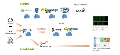 Flink 完美搭档:数据存储层上的 Pravega