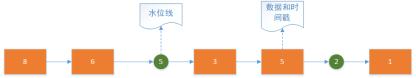 https://static001.geekbang.org/infoq/6b/6b4bfd8fe324586ecb97594c8b11d771.png?x-oss-process=image/resize,w_416,h_234
