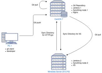 https://static001.geekbang.org/infoq/6d/6d11b739810f38a2533d2f74e5859e82.png?x-oss-process=image/resize,w_416,h_234