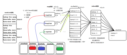 https://static001.geekbang.org/infoq/6d/6debbb36e9760819a9d489c526511e31.png?x-oss-process=image/resize,w_416,h_234