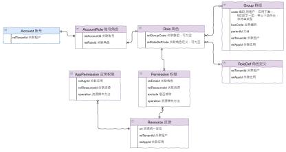 https://static001.geekbang.org/infoq/6d/6df9818beae5897122034eade37332ef.png?x-oss-process=image/resize,w_416,h_234