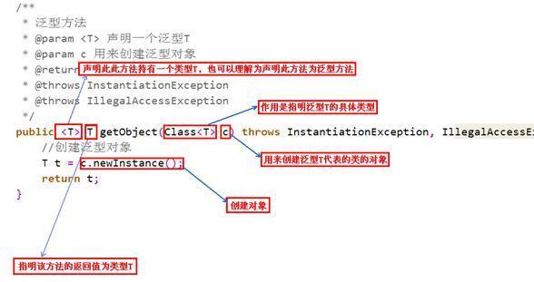 Java 程序经验小结:避免使用终结方法