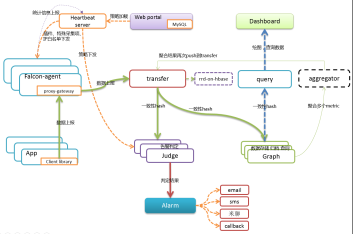 https://static001.geekbang.org/infoq/74/7400eba39bd20d64037a16925d43cb43.png?x-oss-process=image/resize,w_416,h_234