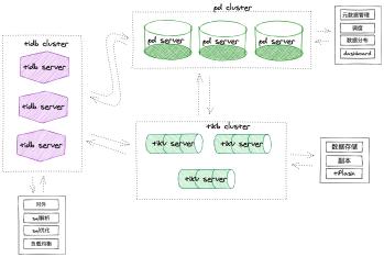 https://static001.geekbang.org/infoq/75/75d39f773607cc38b2f615e108ca824f.png?x-oss-process=image/resize,w_416,h_234