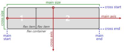 https://static001.geekbang.org/infoq/76/76a0f60fcfd1e38537846fecf3dd54dd.png?x-oss-process=image/resize,w_416,h_234
