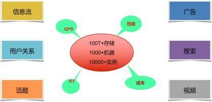 https://static001.geekbang.org/infoq/77/77be9f208a0157d7525d1bcb08ac7b3d.jpeg?x-oss-process=image/resize,w_416,h_234