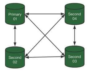 https://static001.geekbang.org/infoq/79/795105d4455c70257113ef6b71a1ce24.jpeg?x-oss-process=image/resize,w_416,h_234