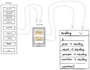 https://static001.geekbang.org/infoq/7a/7aaac8dc3d6630030f64f412562aa6e1.png?x-oss-process=image/resize,w_416,h_234