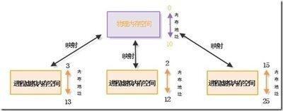 https://static001.geekbang.org/infoq/7c/7cf830900d7fe08decbd693861a3050b.jpeg?x-oss-process=image/resize,w_416,h_234