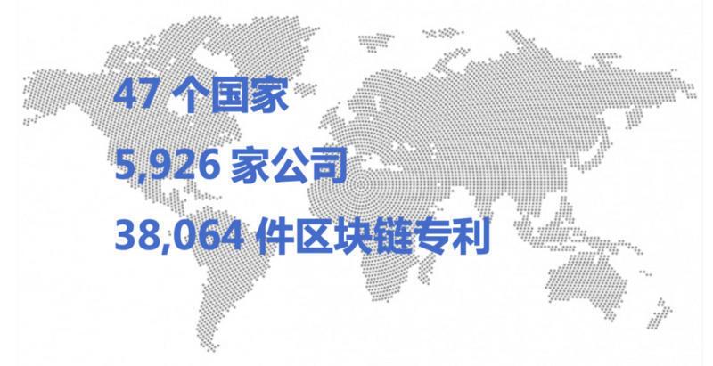 全球区块链专利排行榜中国52家企业上榜