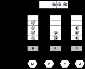 https://static001.geekbang.org/infoq/80/80dcf894b8f5320c6534d1dea91bf001.png?x-oss-process=image/resize,w_416,h_234