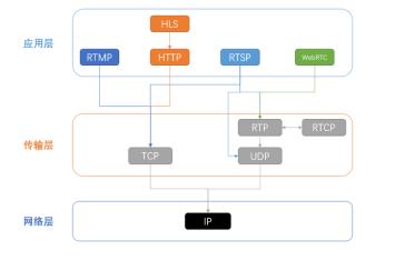 https://static001.geekbang.org/infoq/82/8220902c3f7d92d2d07a03fc36753327.png?x-oss-process=image/resize,w_416,h_234