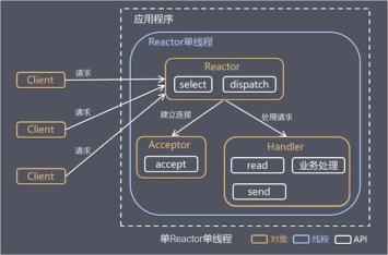 https://static001.geekbang.org/infoq/82/82425b49263d9a7ecbd83de3873dab34.jpeg?x-oss-process=image/resize,w_416,h_234