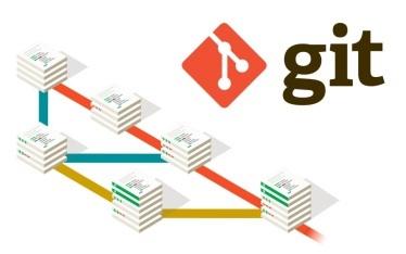 """Git技术干货!工作中""""Git""""的使用实践和常用命令合集!"""