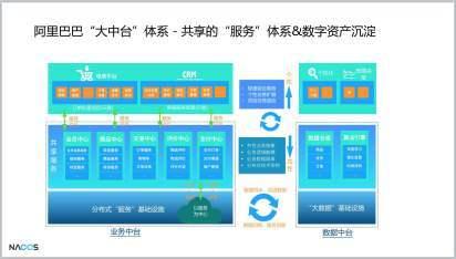 共享服务中心建设原则-《企业IT架构转型之道-阿里巴巴中台战略思想与架构实战》