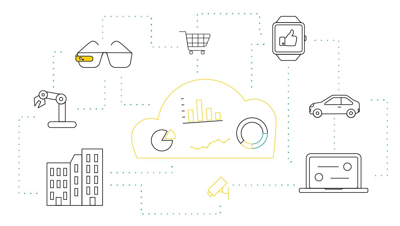 企业如何选择物联网中台