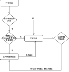 https://static001.geekbang.org/infoq/86/86bca1a42fe8b3dc66c7971e90de85f5.png?x-oss-process=image/resize,w_416,h_234