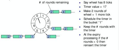 https://static001.geekbang.org/infoq/87/87fc3c371db69e4687c81beeb8d73dc3.png?x-oss-process=image/resize,w_416,h_234