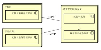 https://static001.geekbang.org/infoq/88/8842059fe48c92ef4666dcc99955e03b.png?x-oss-process=image/resize,w_416,h_234