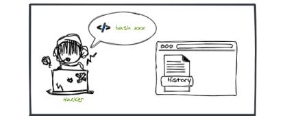 https://static001.geekbang.org/infoq/88/88d83f8d8268ed2b6947536d8cca03b2.png?x-oss-process=image/resize,w_416,h_234