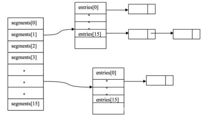 https://static001.geekbang.org/infoq/88/88ddace91c0f176412633ffac0875999.png?x-oss-process=image/resize,w_416,h_234