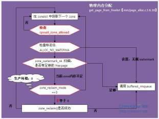 https://static001.geekbang.org/infoq/89/898c0af930623da0e4e66323a417254d.jpeg?x-oss-process=image/resize,w_416,h_234