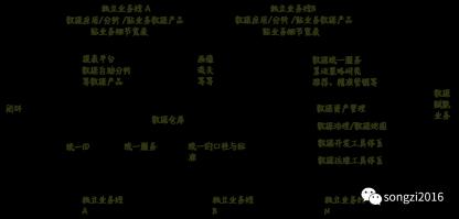 https://static001.geekbang.org/infoq/8b/8b9af8ecc8d3278eed253b0520e960ce.png?x-oss-process=image/resize,w_416,h_234