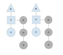 https://static001.geekbang.org/infoq/8c/8cc073d587ac0a13206517d41dbb9510.png?x-oss-process=image/resize,w_416,h_234