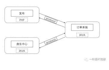 https://static001.geekbang.org/infoq/8f/8f02dcb453a760016e7b41d3553ef3d6.png?x-oss-process=image/resize,w_416,h_234