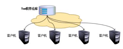 https://static001.geekbang.org/infoq/8f/8fabb4f5abfa4730e70455e5a154372f.png?x-oss-process=image/resize,w_416,h_234