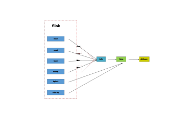 https://static001.geekbang.org/infoq/90/90a99d81e901da2f9b15a9257b59f0ab.png?x-oss-process=image/resize,w_416,h_234