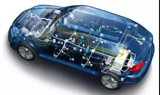 智能电动车的估值模式及电气架构变迁 (28天写作 Day21/28)